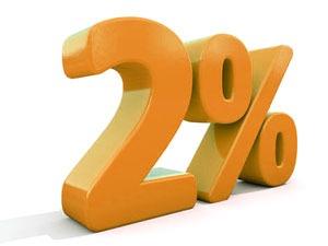 2% dane pre mládež OFK